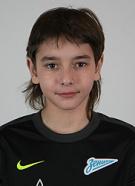 Volkov Mikhail