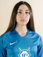 Chochieva Alana